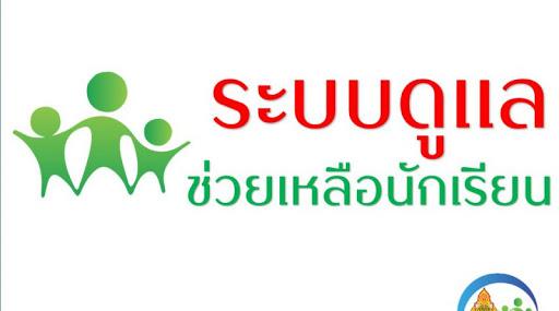 การบริหารจัดการระบบดูแลช่วยเหลือนักเรียนในสถานศึกษาขั้นพื้นฐานอำเภอเลาขวัญ สพป.กาญจนบุรี เขต 4